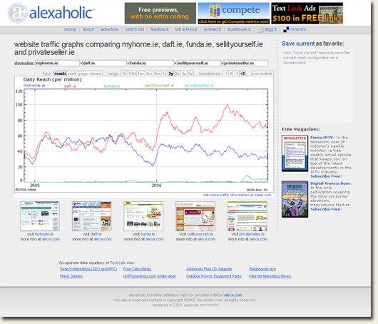 Alexaholic.com